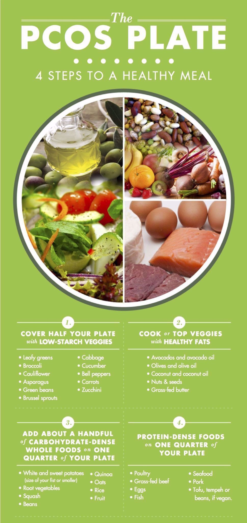 keto diet for pcos meal plan