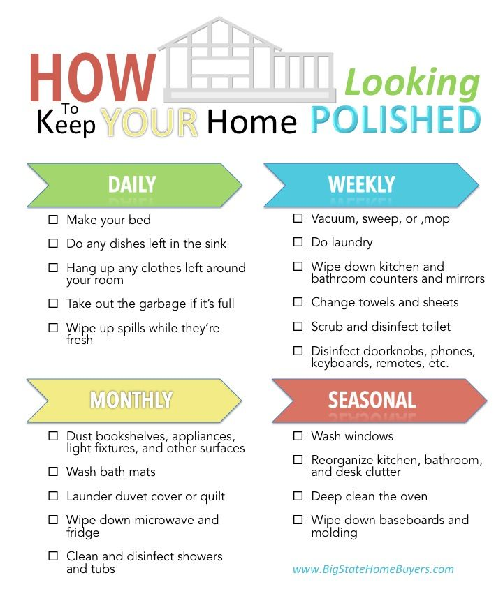 It S About Time For Some Spring Cleaning Here S A Checklist Of What You Can Do To Keep Your Home Looking Sell My House Sell Your House Fast Home Selling Tips