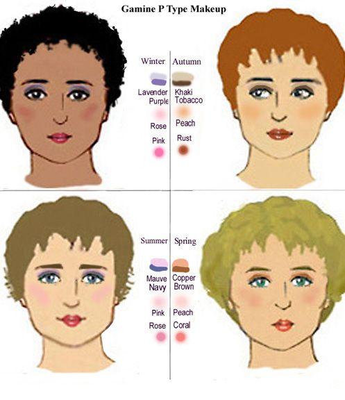Gamine Style Hair