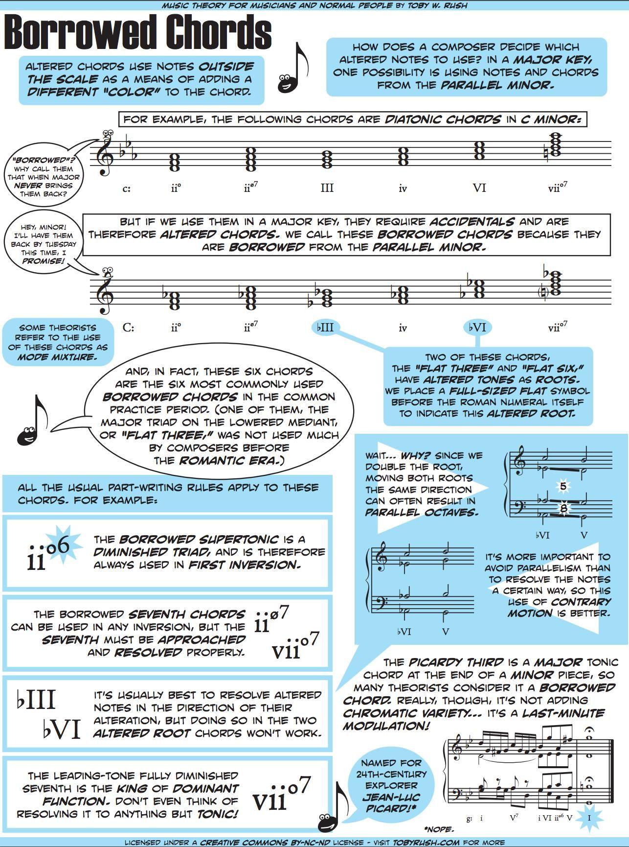 Chromatic Harmony