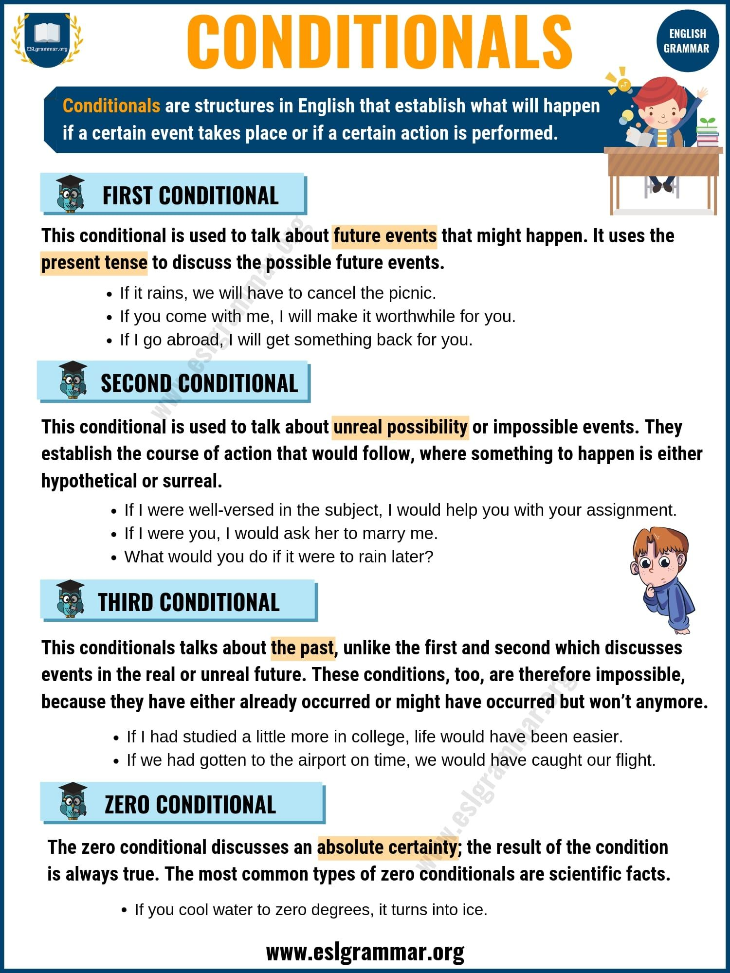 Conditionals First Second And Third Conditional In