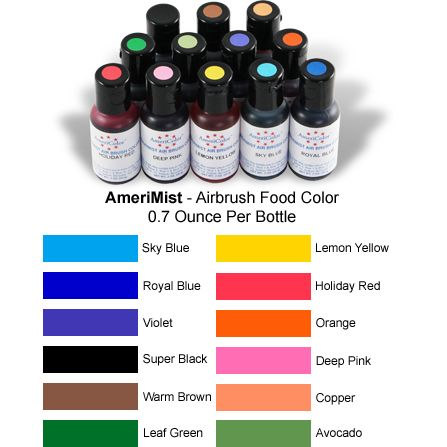 The Great American Cake - Americolor Amerimist airbrush color Royal ...