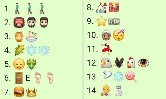 Food and drinks emoji quiz challenges you to name big brand names in 2020 | Emoji quiz, Food ...