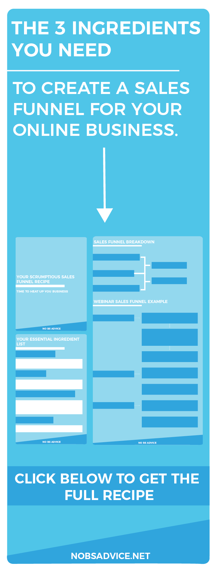 How To Create A Sales Funnel Template For Your Online Business