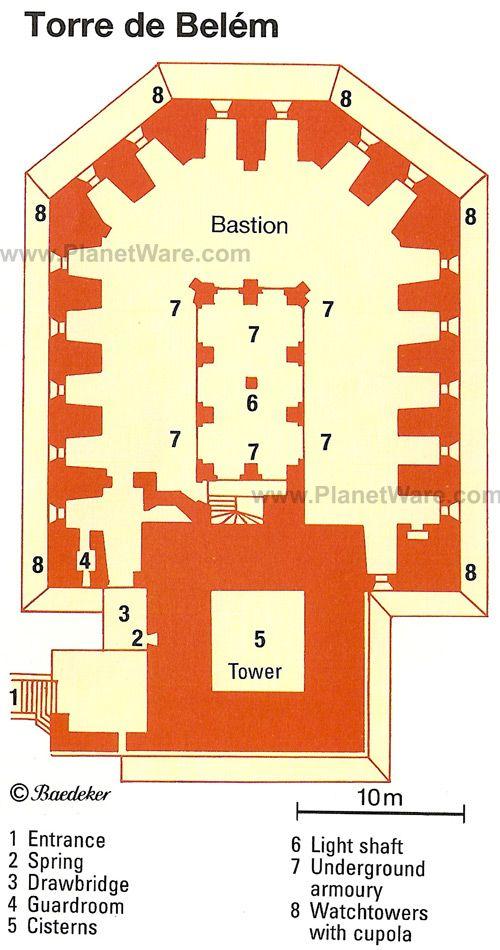 Torre de Belem Floor plan map Castle Cutaways Plans