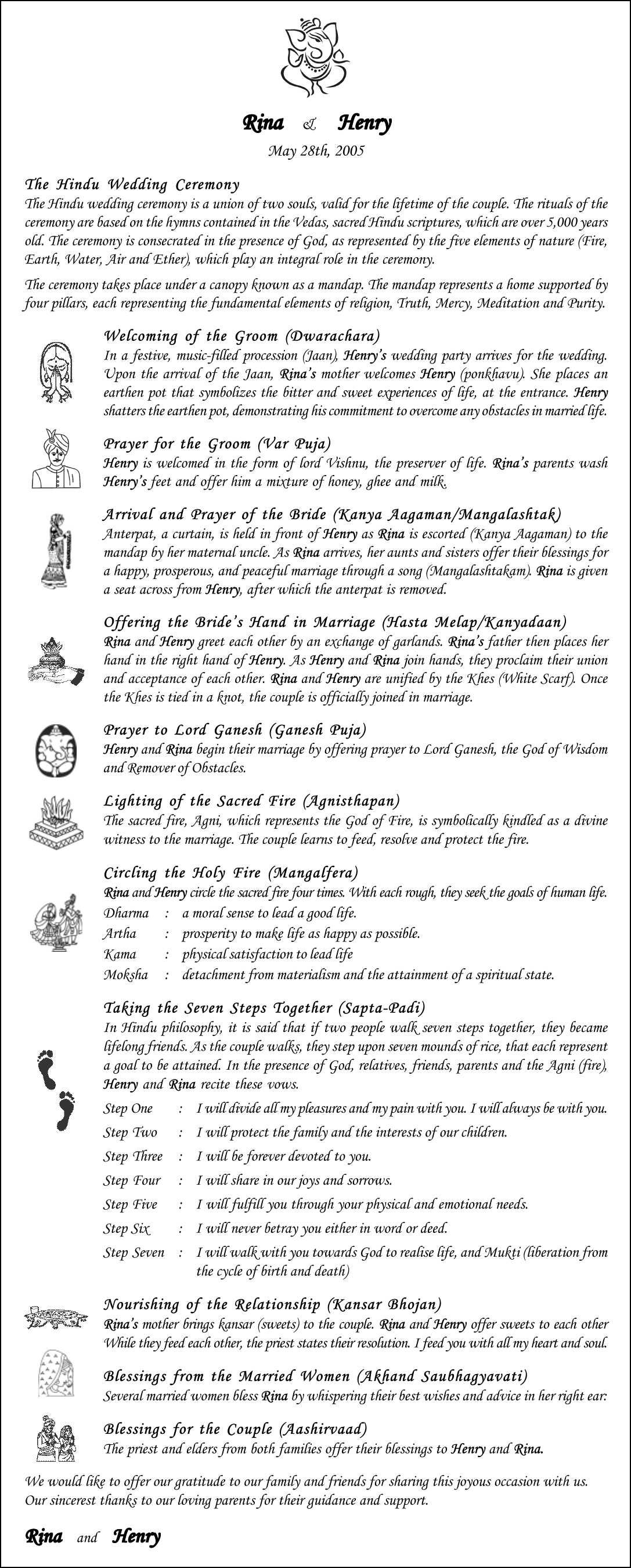 Hindu wedding program- Would need to add one or two more things ...