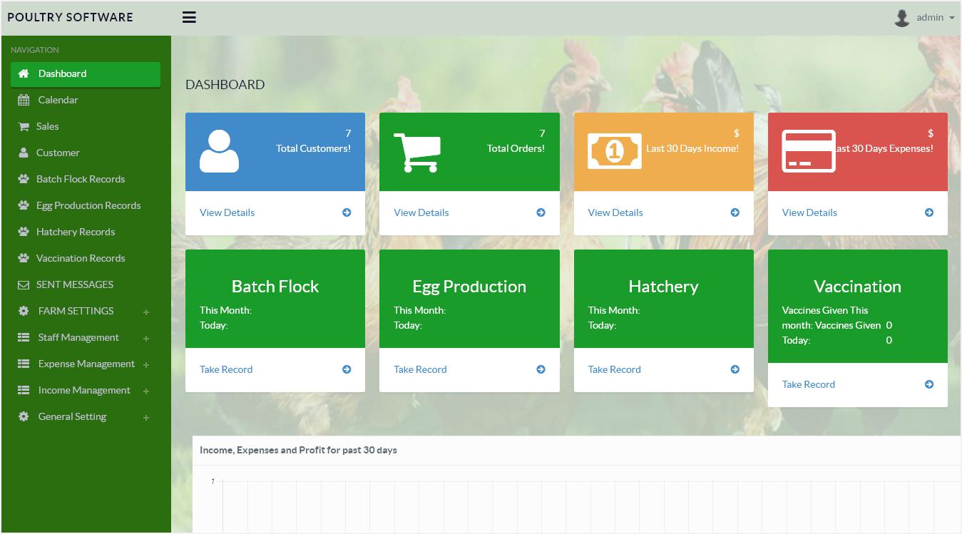 Poultry Farm Script Poultry Firm Management Php Script In 2021 Poultry Management Poultry Farm Poultry