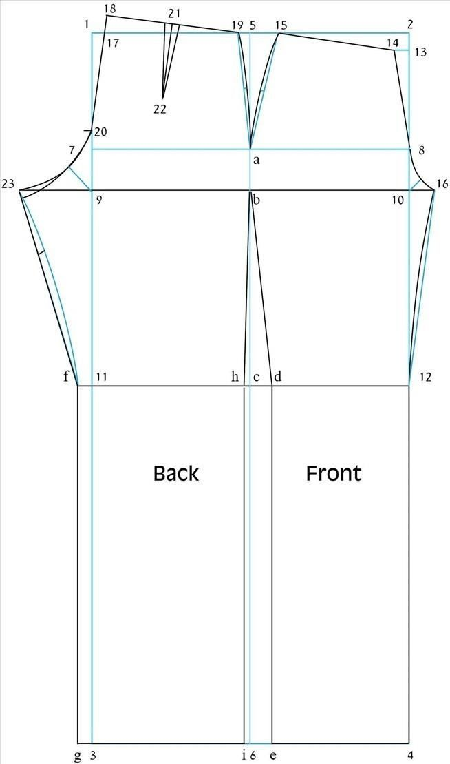 How to Draft a Basic Pant Pattern « Sewing & Embroidery | Gym ...