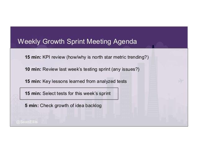 Seanellis Weekly Growth Sprint Meeting Agenda  Min Kpi Review