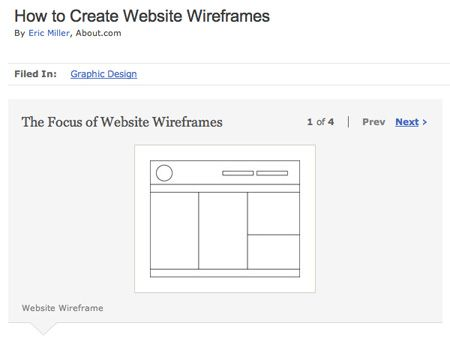 Pin On Wireframe Design Tools