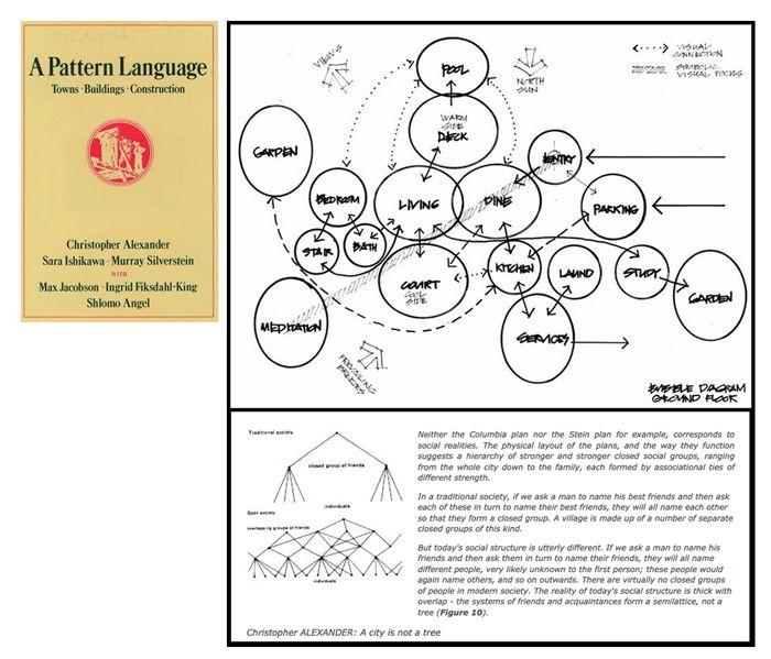 Introducing In Pratica The Italian Design Manifesto Manifesto