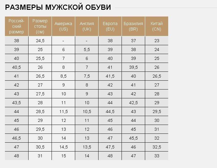 867cd5f2ba8f Таблица размеров обуви на Алиэкспресс   таблицы размеров