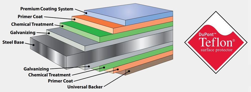 Nuray Metal Roofing Sharp Roofingsharp Roofing Metal Roof Roofing Roof Solar Panel