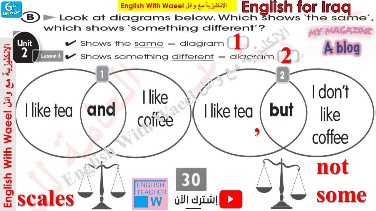 شرح يونت 2 درس 6 و حل تمارين كتاب الكراسة النشاط صفحة 30 و 31 انكليزي سا Lesson Blog Map
