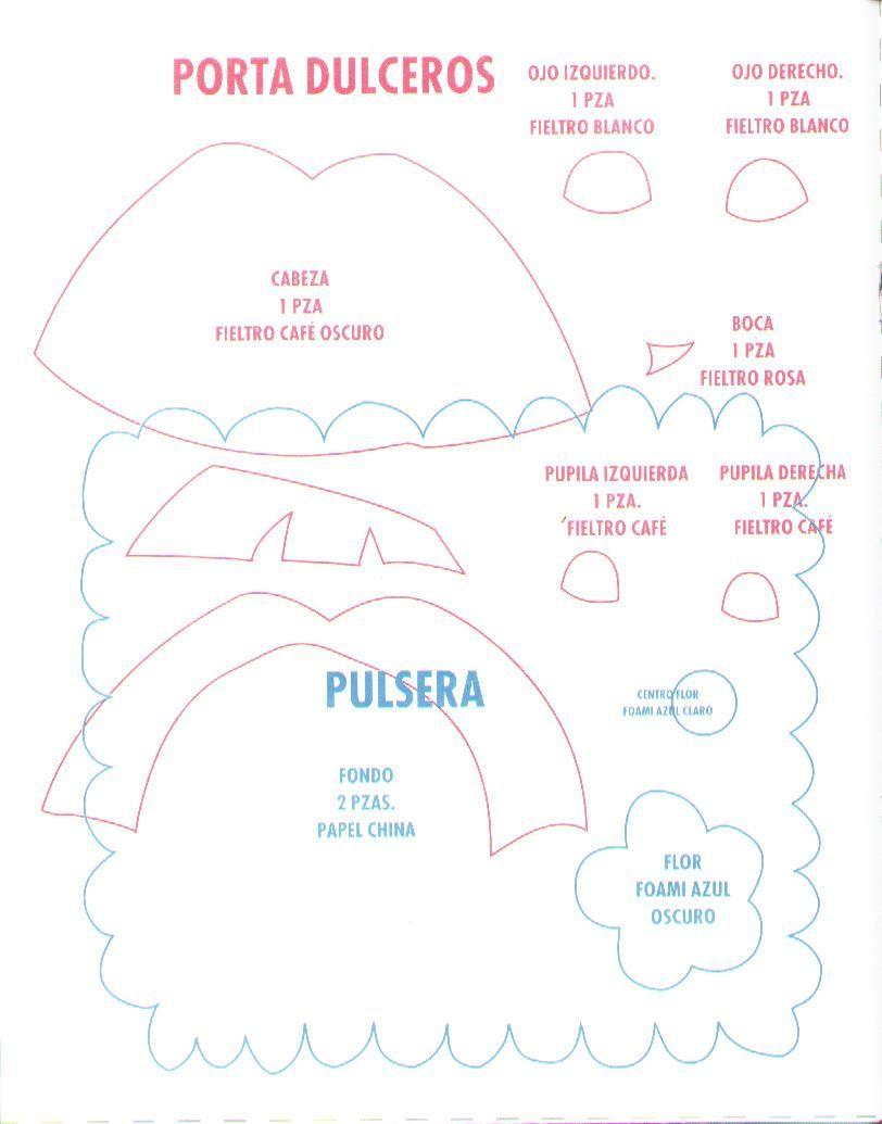 AYUDA!!!! DETALLES PARA FIESTA DE DORA LA EXPLORADORA | cumple lucia ...