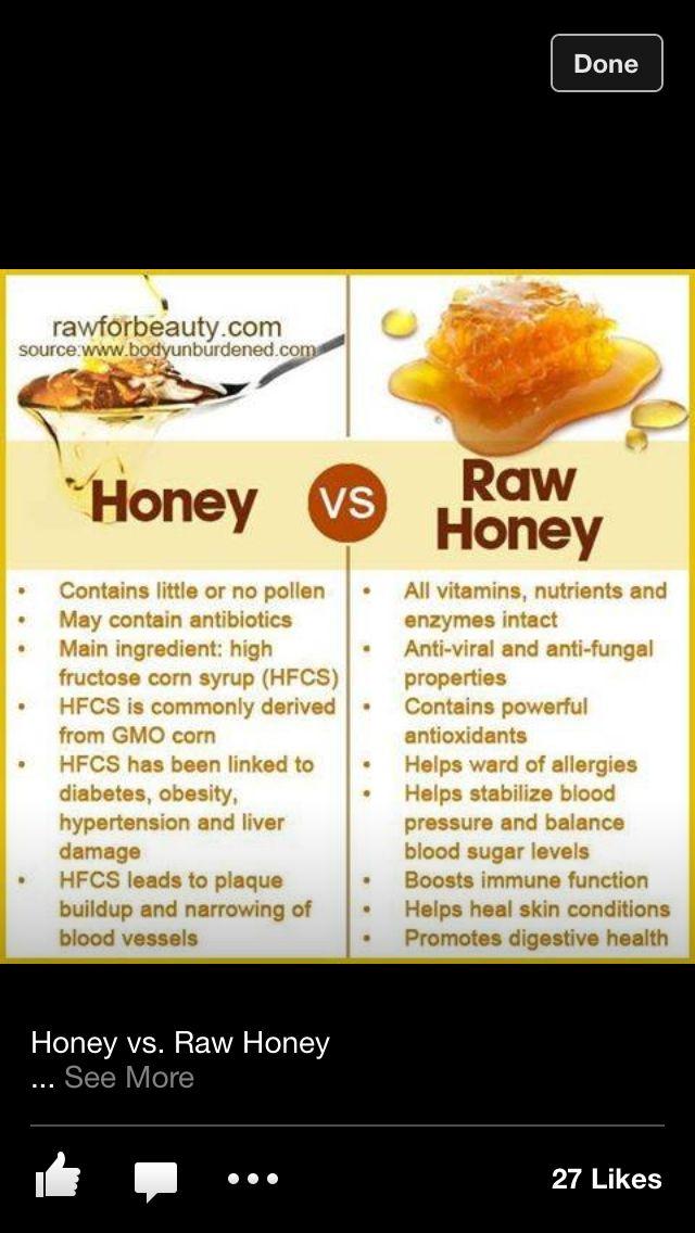 Nutritional value of honey.