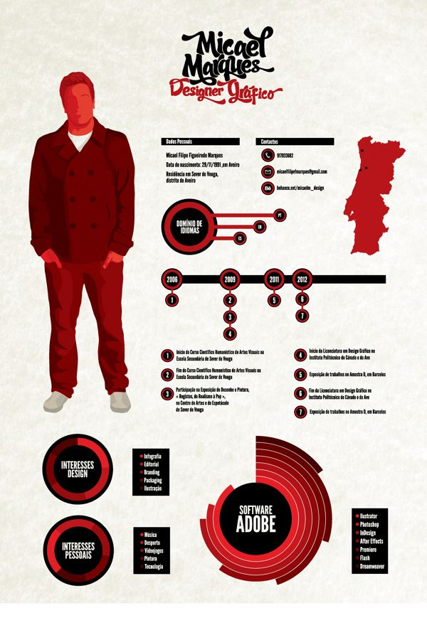 curriculum vitae by micael marques  via behance