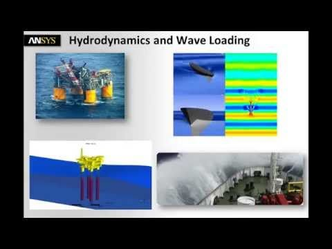Hydrodynamics And Wave Impact Analysis  Youtube  Energa