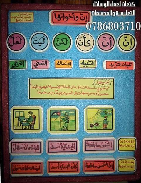 لوحة ان واخواتها للغة العربية Learning Arabic Arabic Language Arabic Langauge