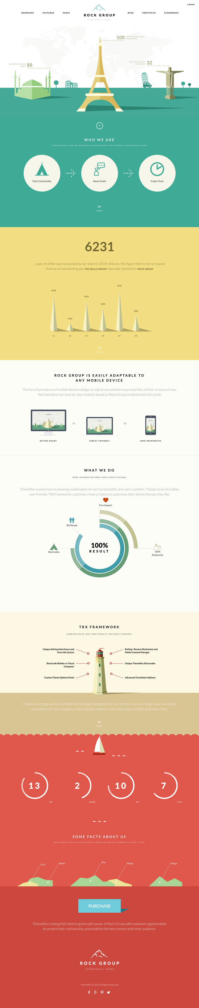 What Is White Space In Web Design How To Use It And Examples Tim B Design Web Design Inspiration Web Design Web Layout Design