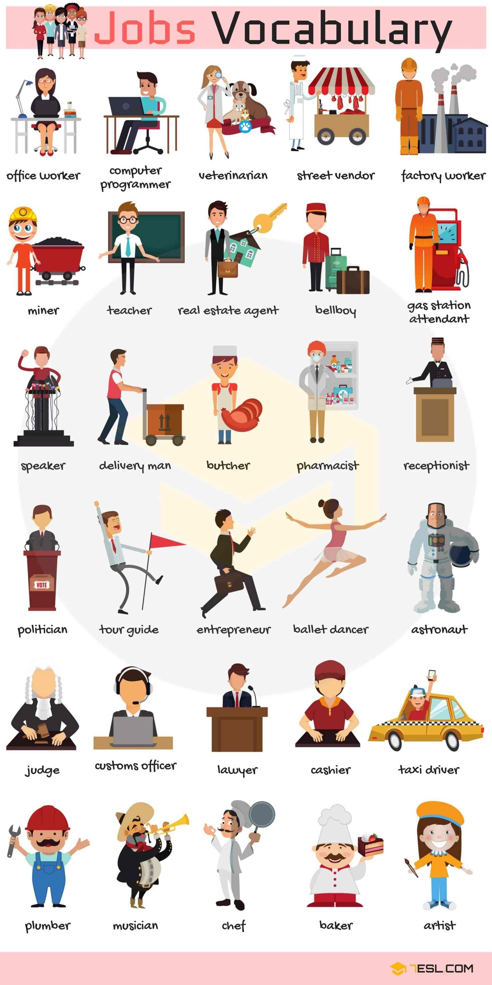 Aprende Ingles Profesiones Infografia Infographic Education Tics Y Formacion Vocabulario En Ingles Ocupaciones En Ingles Aprender Ingles Vocabulario