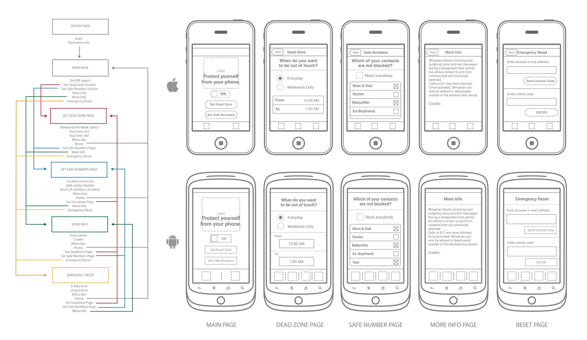 wireframe diagram for app