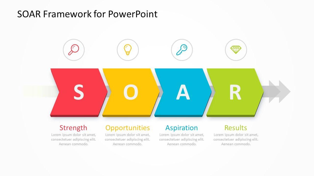 Soar Framework For Powerpoint The Soar Framework For Powerpoint Is A