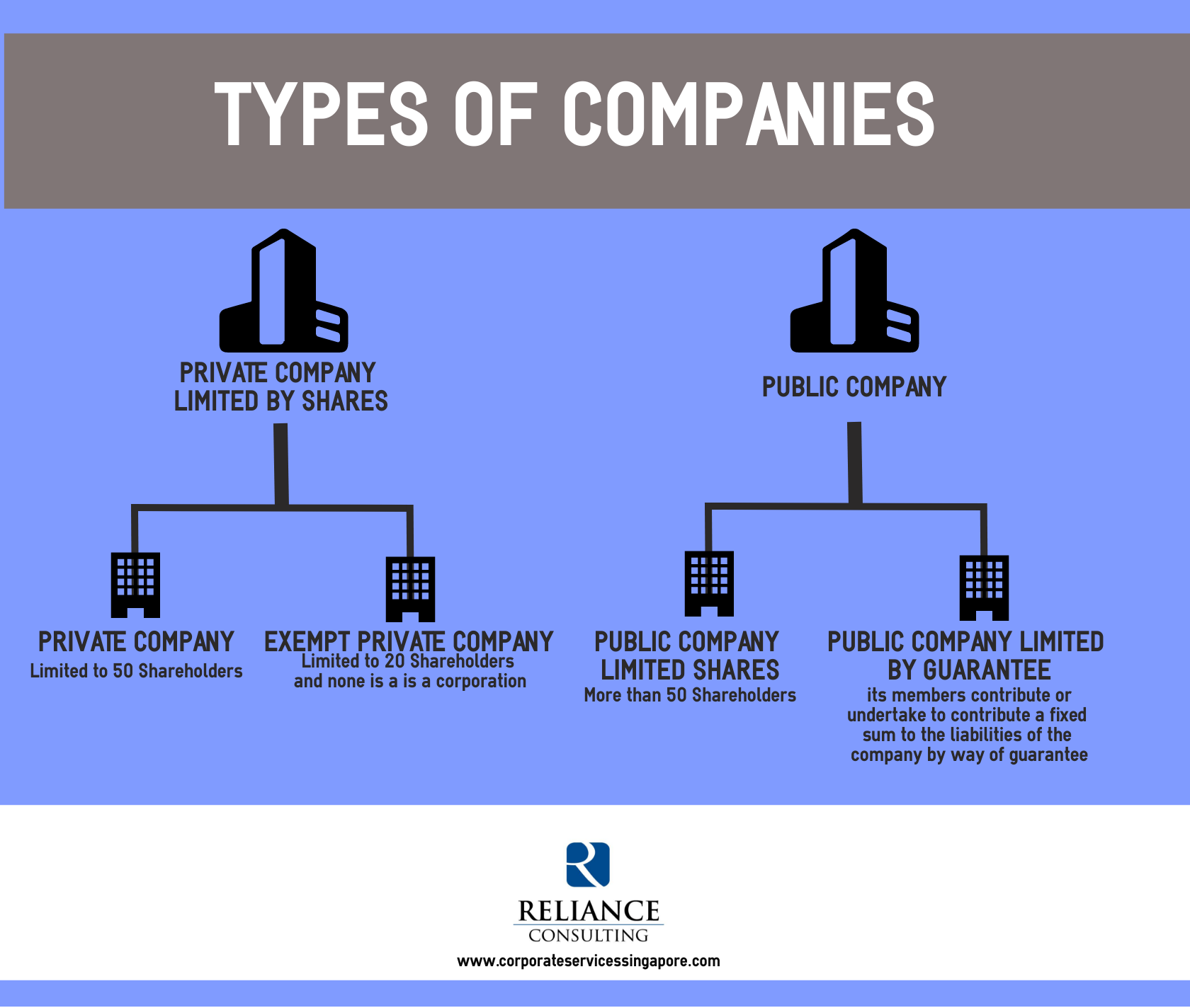 Company Registration, Incorporation and Formation Services