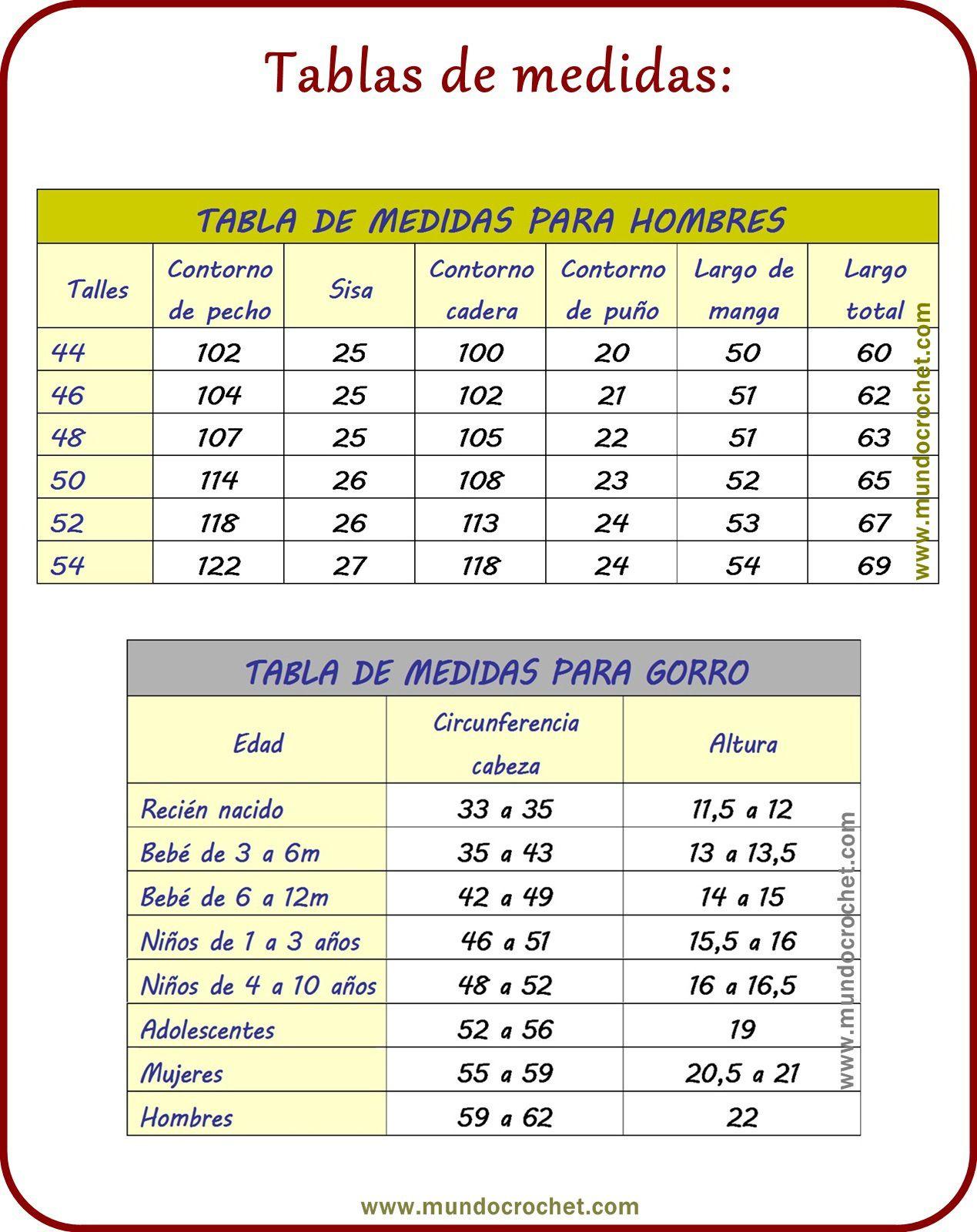 Tabla de medidas tejidos/tabla de medidas crochet/tabla de medidas ...
