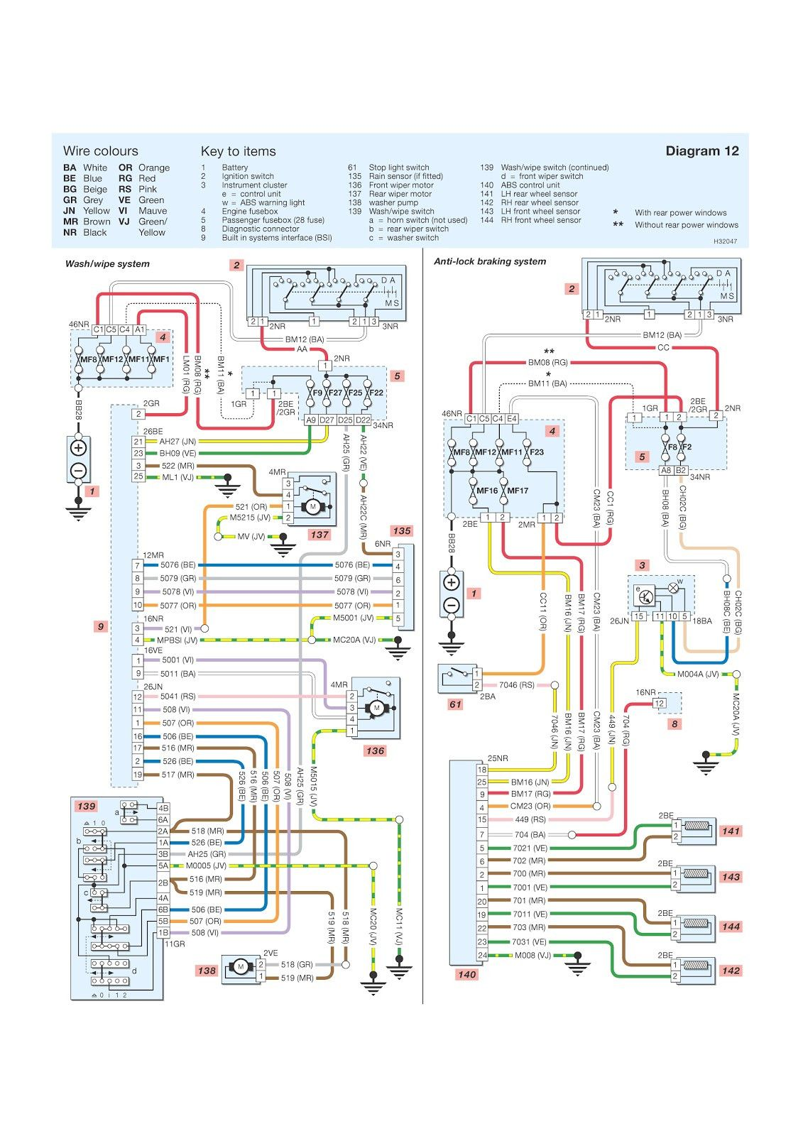 Wiring Diagrams Peugeot Diagram