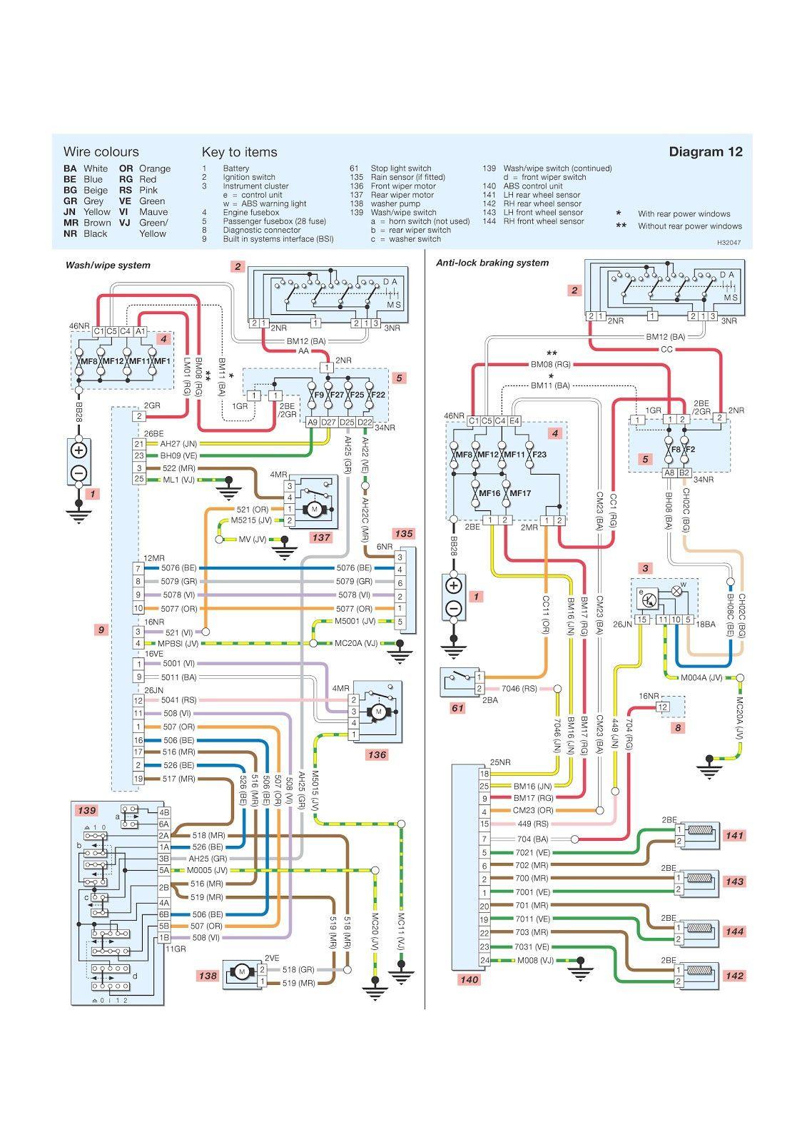 Peugeot 307 Wiring Diagram | Wiring Diagram