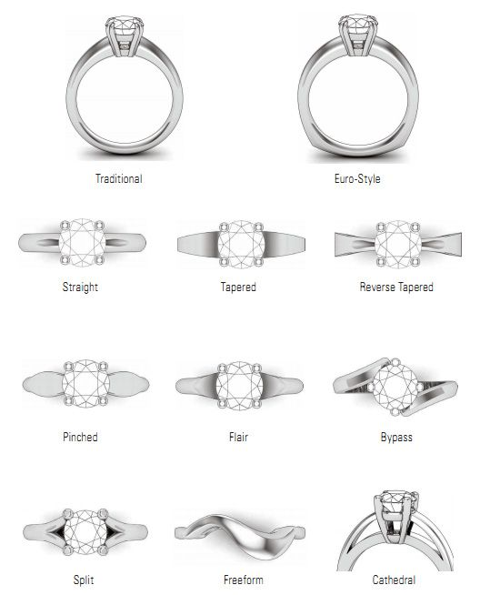 Learn the anatomy how when what to wear your favorite for Learn to draw jewelry