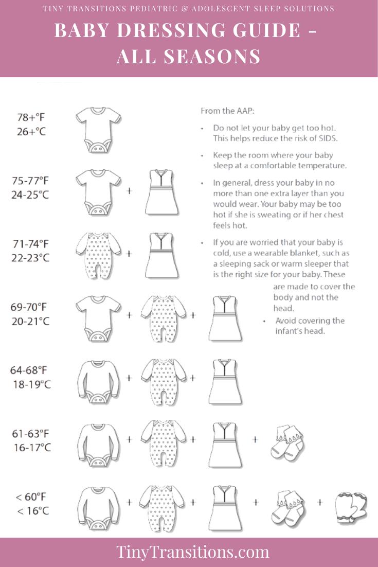 Baby Dressing Guide Baby Essentials Newborn Baby Sleep Clothes How To Dress Newborn