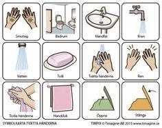 Tvatta Handerna Autism Aktiviteter Foreskoleaktiviteter Forskoleteman