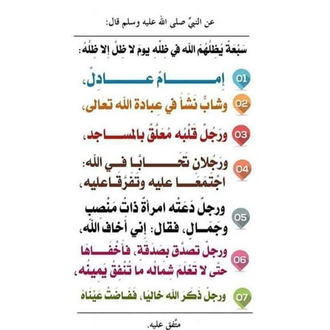 ألا سلعة الله غالية عن أبي هريرة رضي الله عنه عن النبي صلى الله عليه وسلم