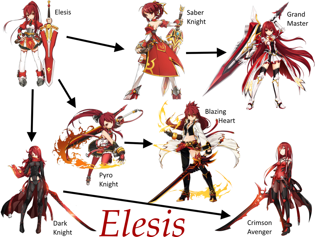Character Design Course Free : Elesis classes elsword pinterest anime and character