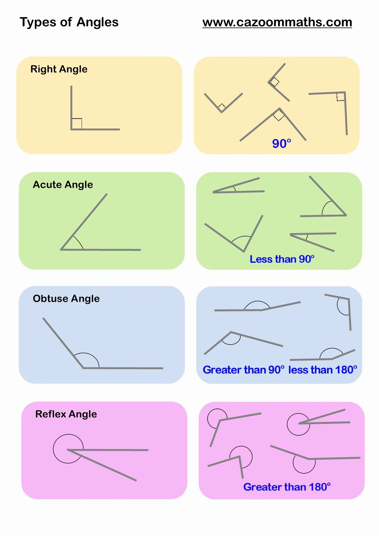Lines And Angles Worksheet Unique Lines And Angles Worksheets Angles Worksheet Learning Math Gcse Math