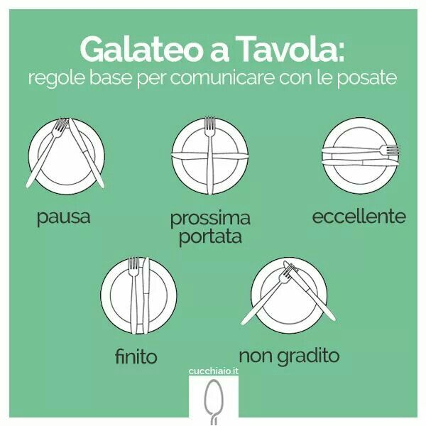 Galateo Posate A Tavola.Regole Base Con Le Posate Interesting Things To Know