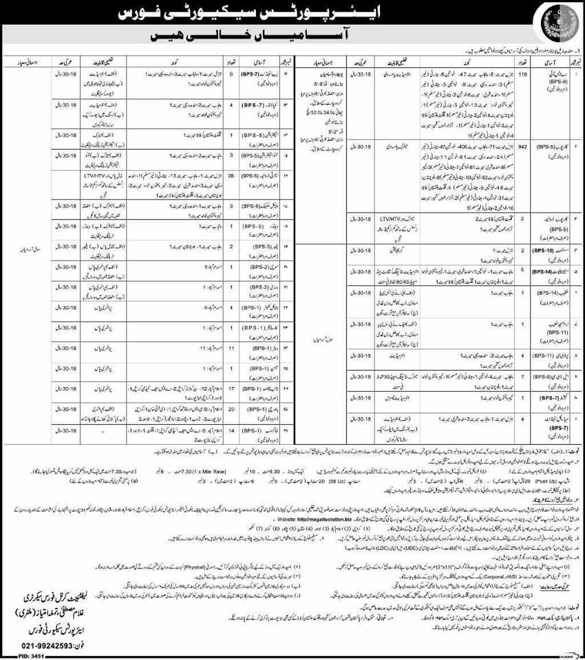 ASF Pakistan Airport Security Force Jobs 2018 Recruitment