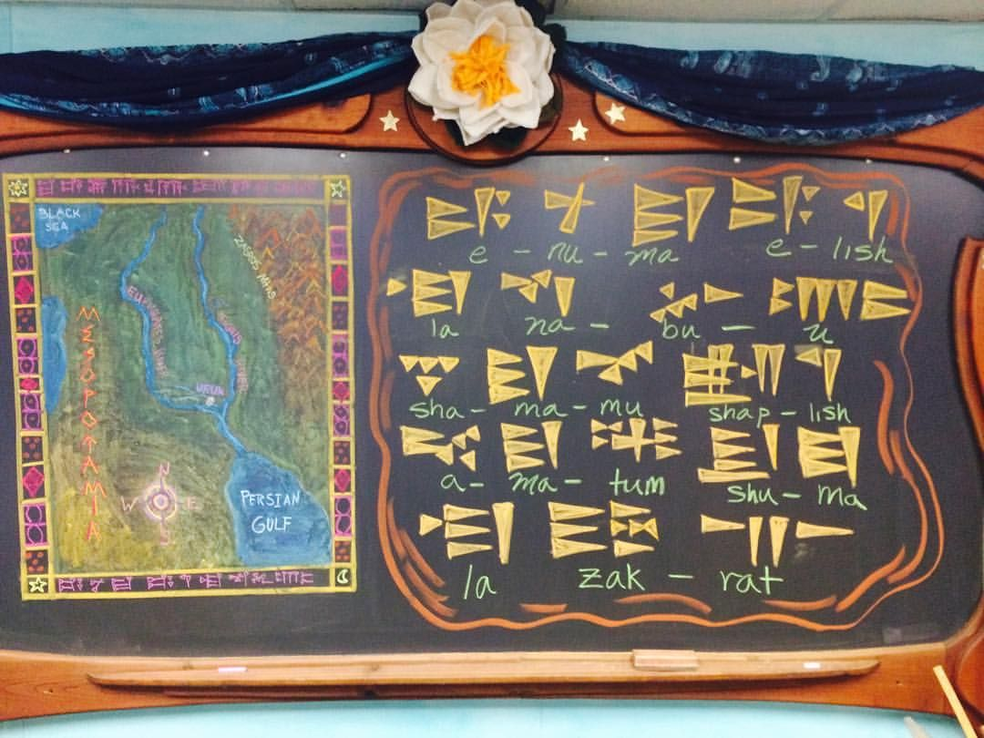Mesopotamia Map Amp Cuneiform Writing 5th Grade Ancient