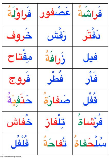 قراءة حرف الفاء مع مساعدات بصرية نطق Kids Education Math Words