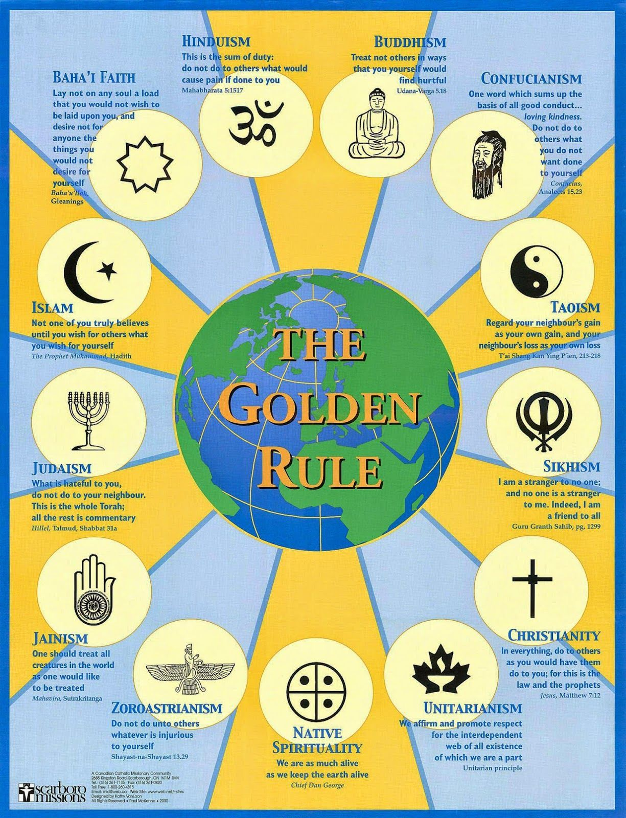 The Golden Rule A Lesson In Oneness Throughout The Ages