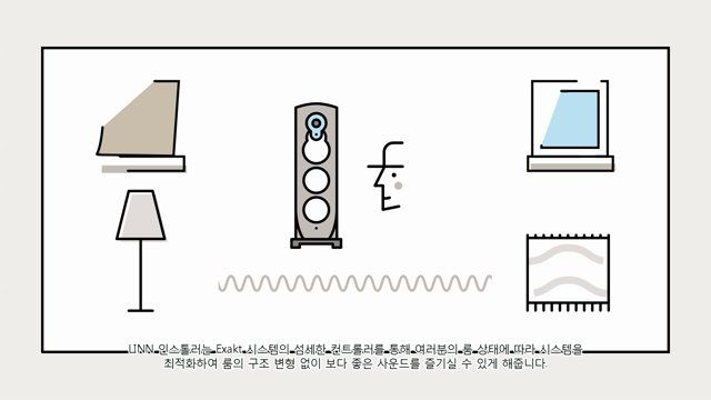 EXAKT 시스템이란?    종래의 오디오 시스템은 (주로 라인 레벨의) 아날로그 전송을 기본으로 하고 있습니다. LINN을 포함한 여러 제조사는 아날로그 전송 과정의 구성 요소가 되는 각 컴퍼넌트의 품질을 올리는 것에 의해 스피커에서 출력되는 음질을 높여 왔습니다.  EXAKT 시스템은 스피커로 스튜디오 마스터 데이터를 전송합니다. 헤드 유닛이 되는 EXAKT DSM으로부터 오리지널 디지털 전송 EXAKT LINK를 통해 EXAKT 스피커로 데이터를…