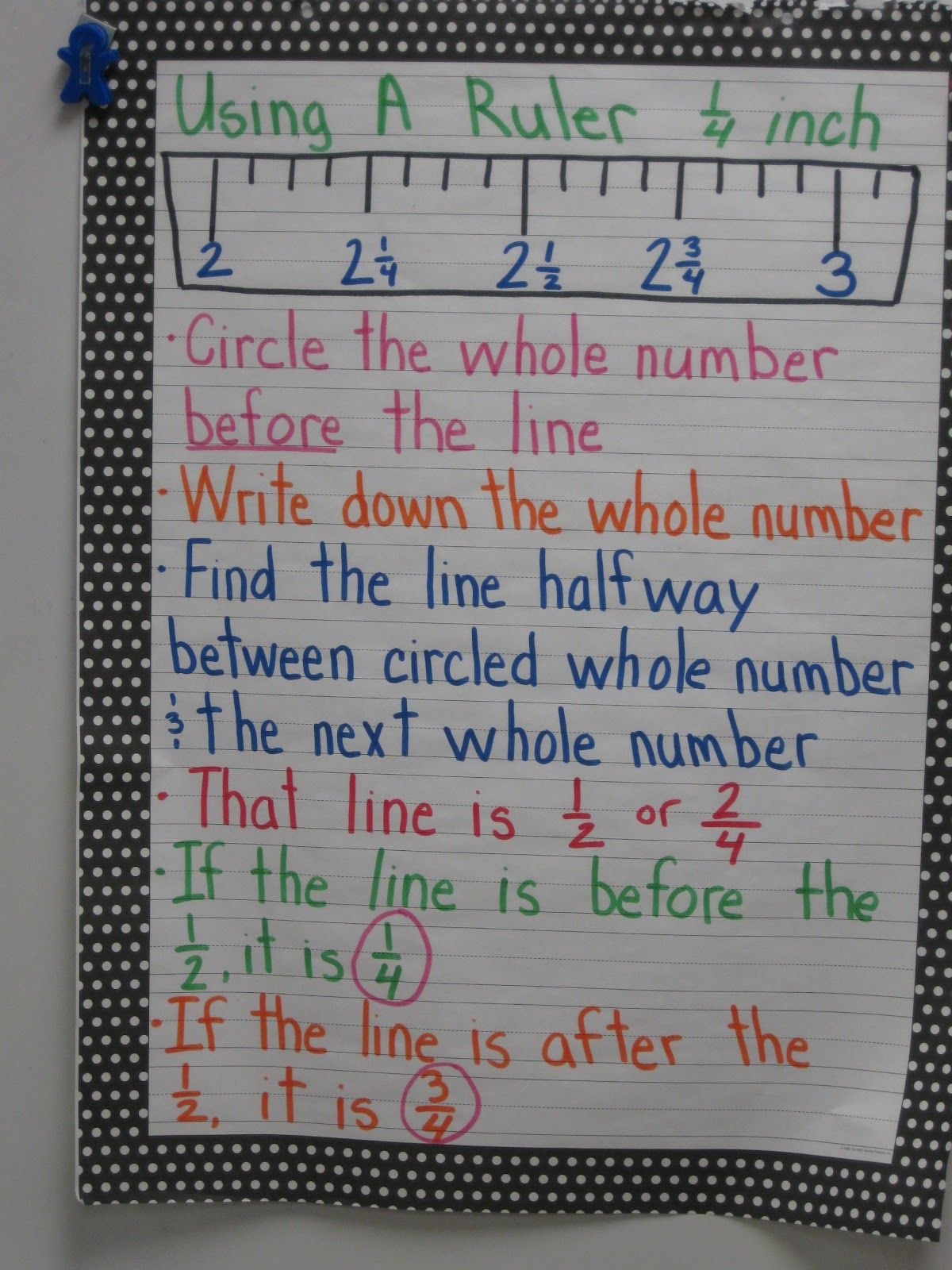 Anchor Chart For Measuring Using A Ruler