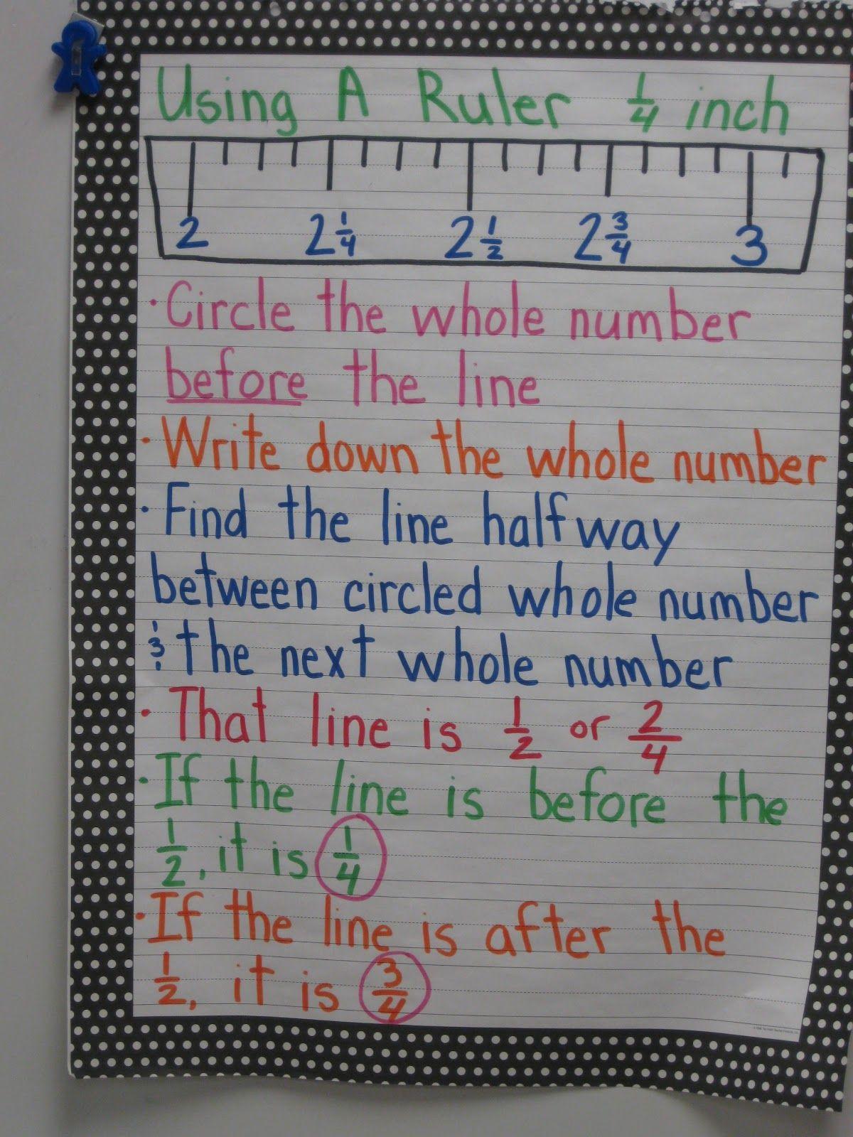 worksheet Measuring Fractions anchor chart for measuring using a ruler teaching pinterest ruler