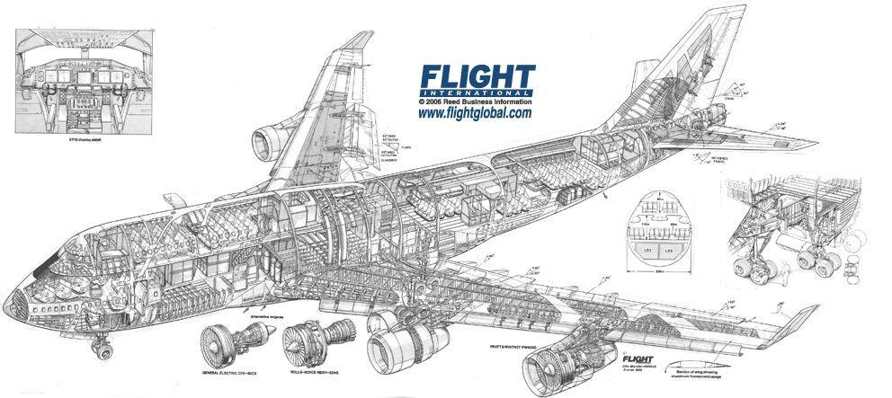 aircraft engine diagram
