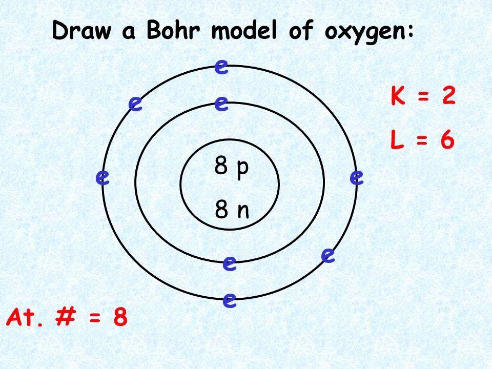 Bohr Model Diagrams Worksheet Answers Bohr Model Drawing Oxygen At Getdrawings In 2020 Bohr Model Worksheets Triangle Worksheet