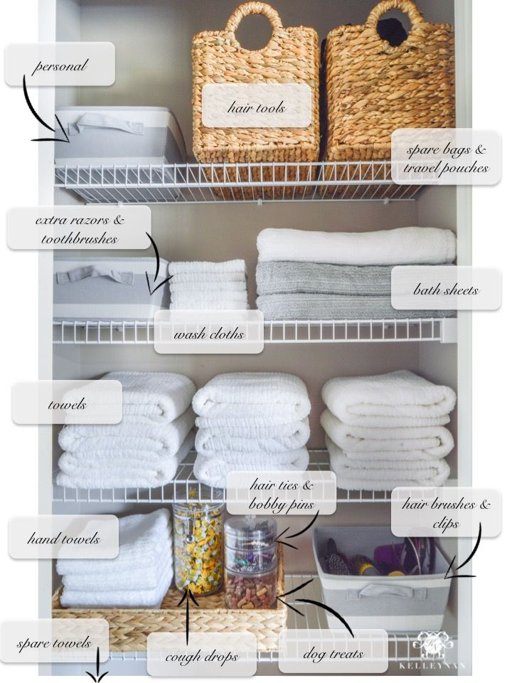 Organized Bathroom Linen Closet Anyone Can Have Kelley Nan Elfa Door System With Medicine