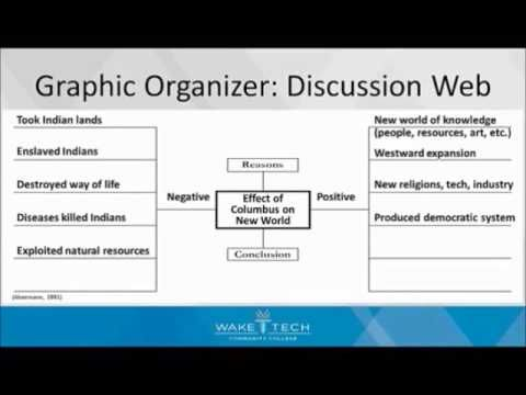 Annotated bibliography editor service online