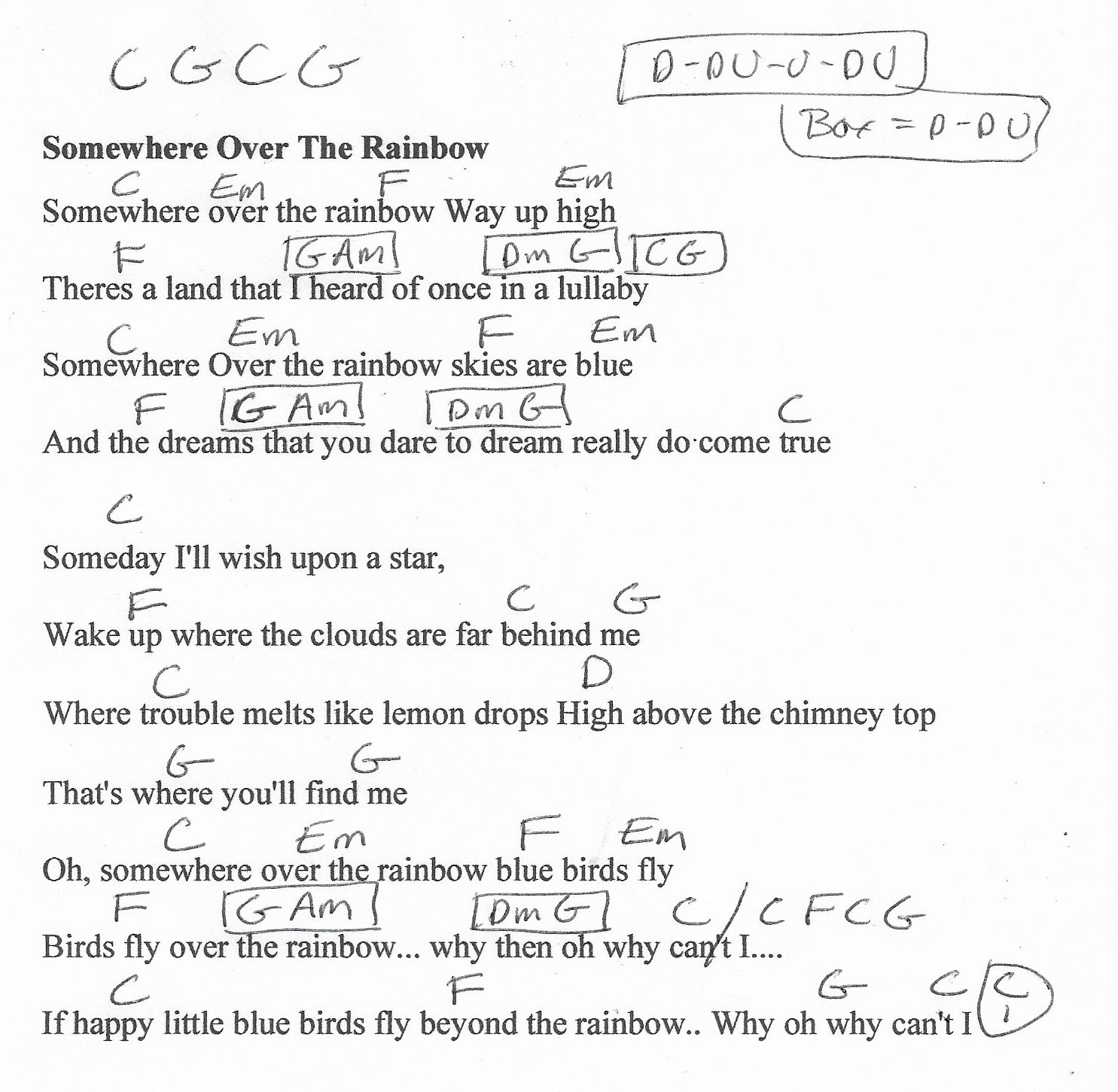 Somewhere Over the Rainbow   Guitar Chord Chart in C Major ...